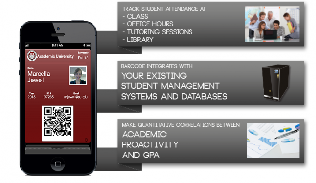 student Id cards for academic institutions