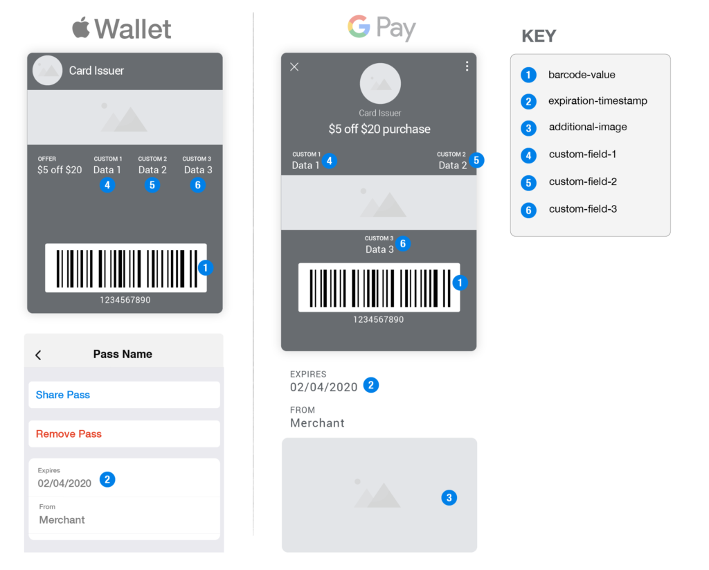 Mobile Wallet Coupon Layout 2